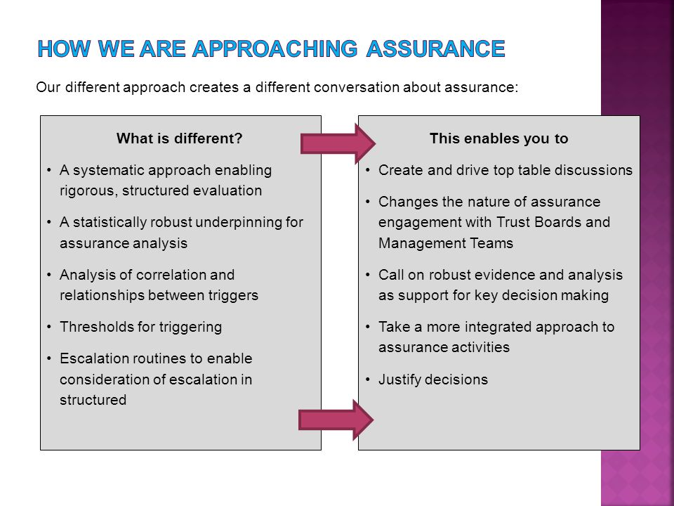 How we are approaching assurance