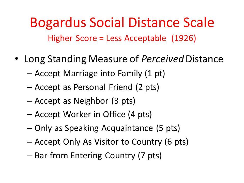 Bogardus Social Distance Scale Higher Score = Less Acceptable (1926)