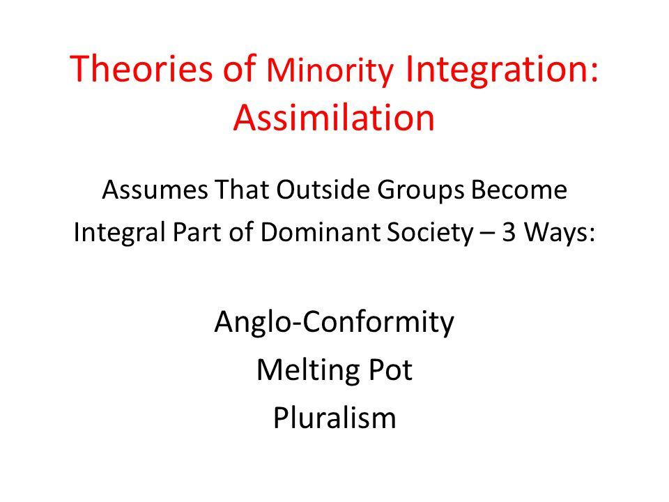 Theories of Minority Integration: Assimilation