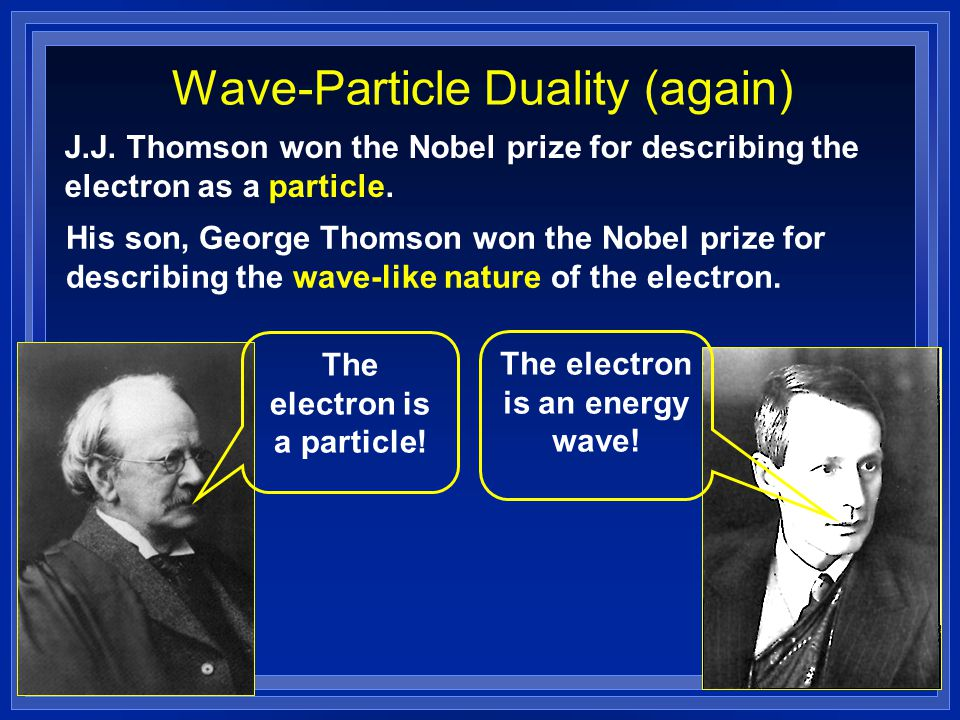Wave-Particle Duality (again)