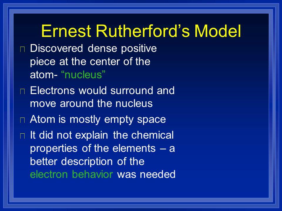 Ernest Rutherford's Model