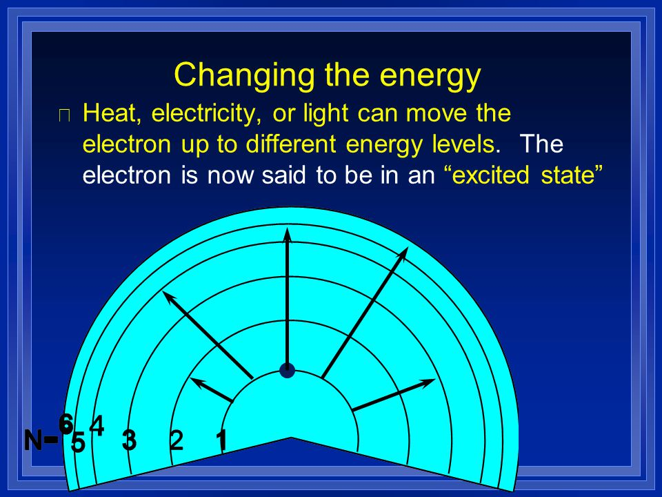 Changing the energy