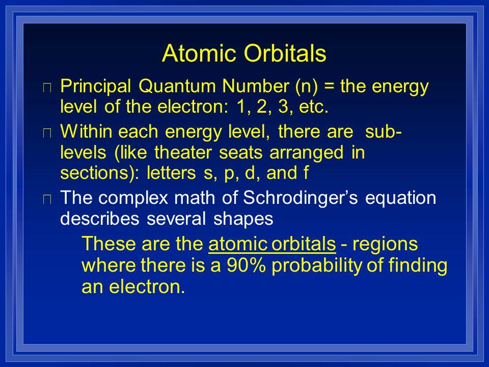 Atomic Orbitals Principal Quantum Number (n) = the energy level of the electron: 1, 2, 3, etc.
