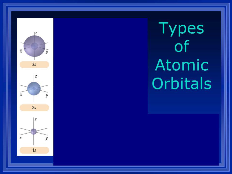 Types of Atomic Orbitals