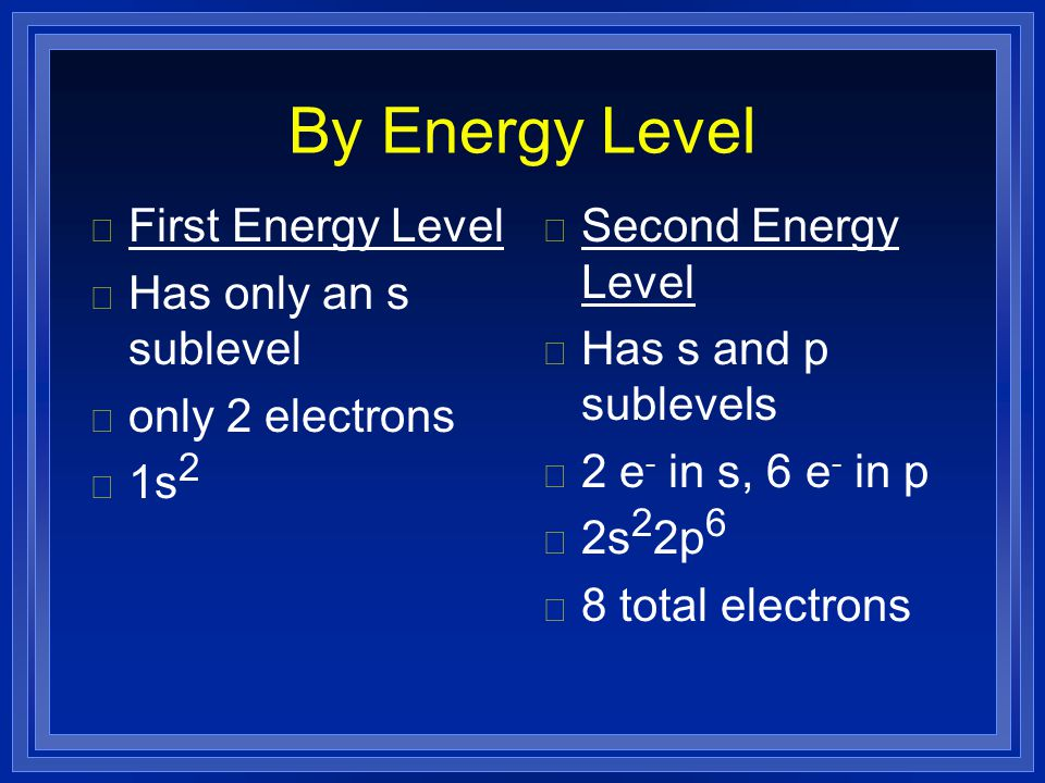 By Energy Level First Energy Level Has only an s sublevel