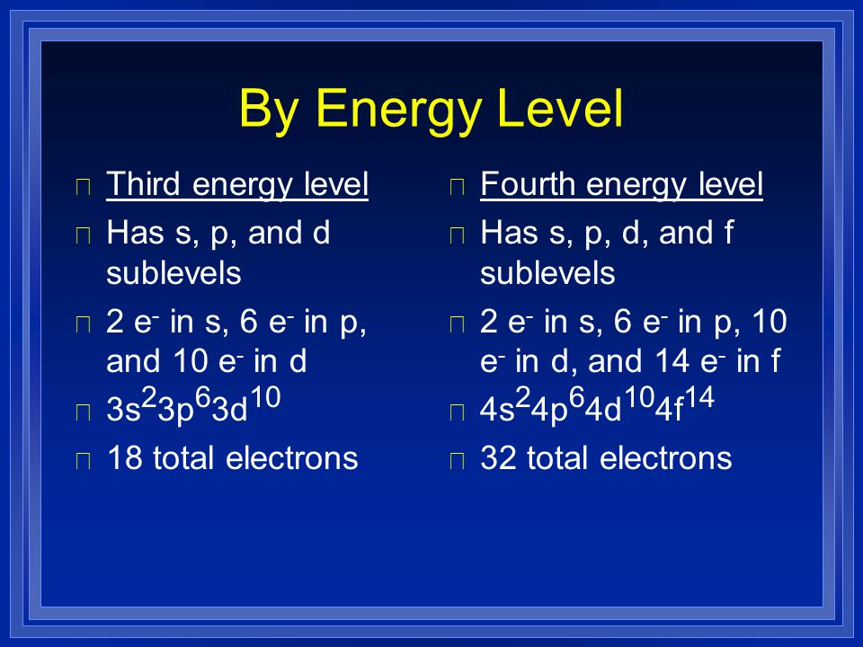 By Energy Level Third energy level Has s, p, and d sublevels