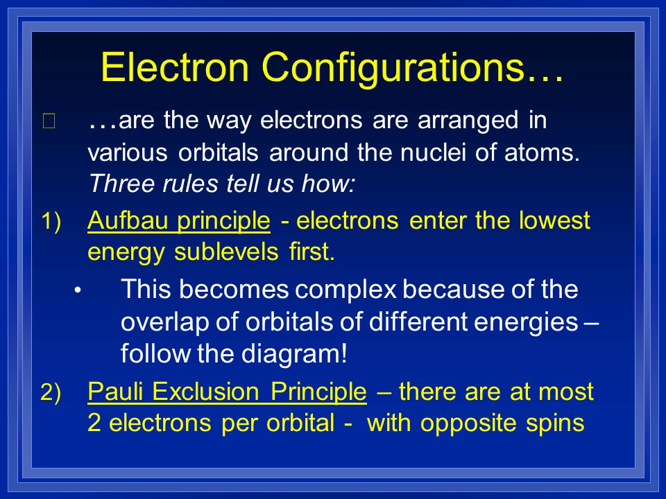 Electron Configurations…