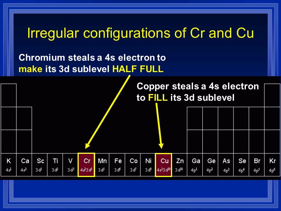 Irregular configurations of Cr and Cu