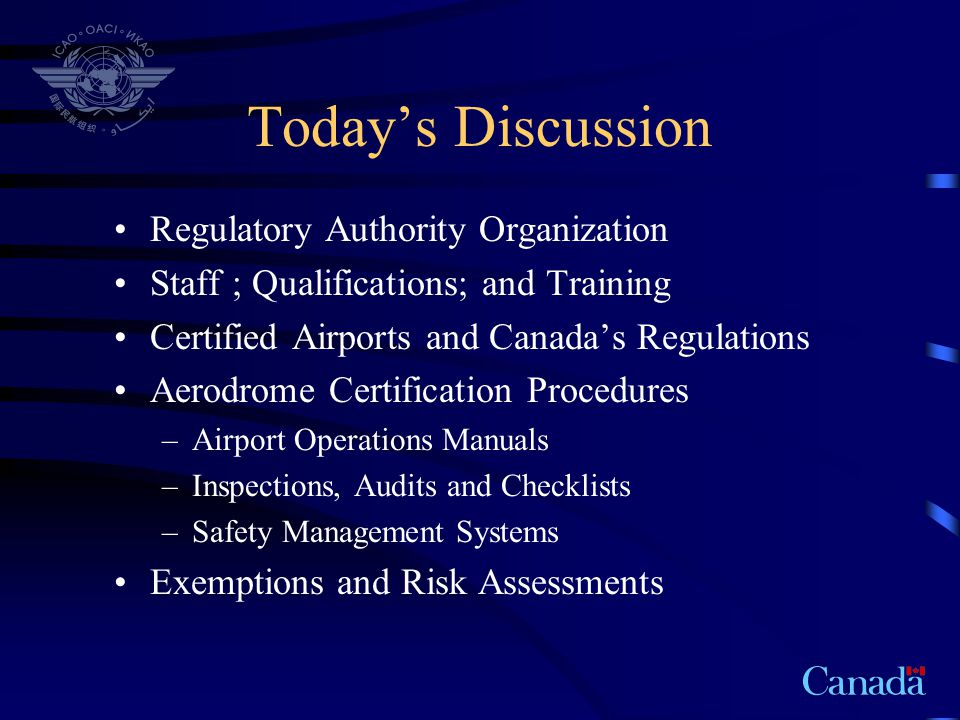 Today's Discussion Regulatory Authority Organization