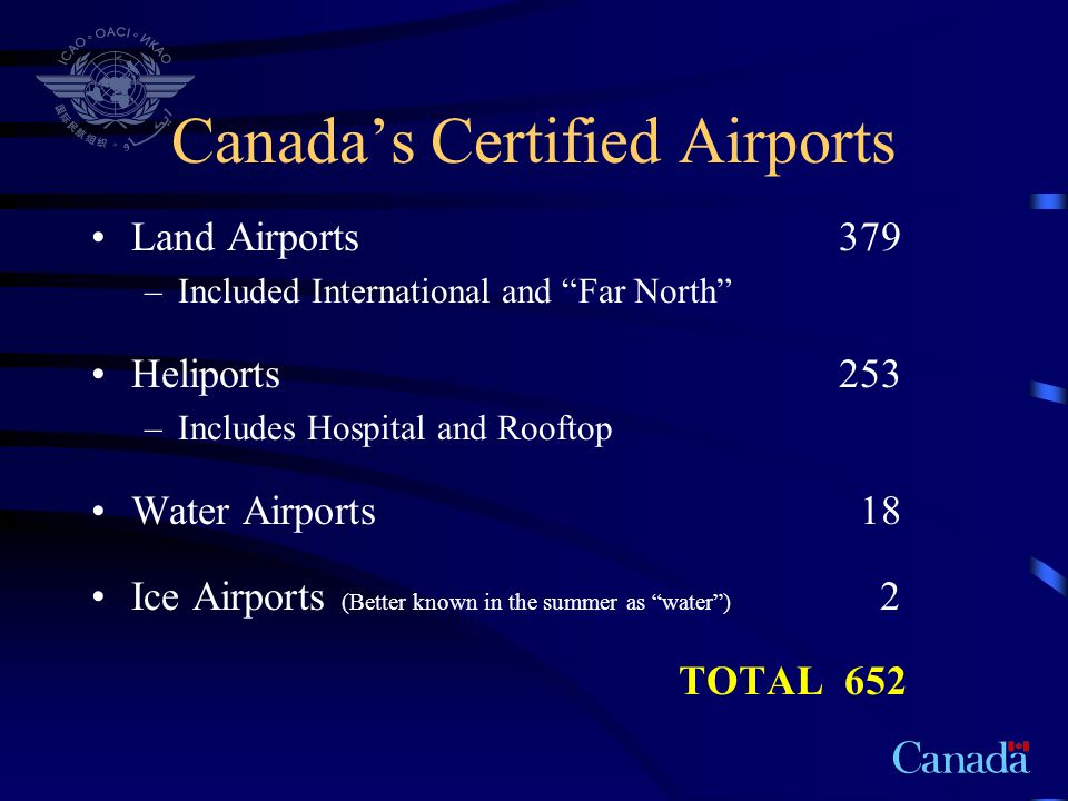 Canada's Certified Airports