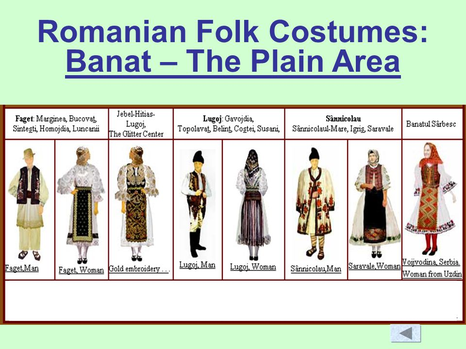 Romanian Folk Costumes: Banat – The Plain Area