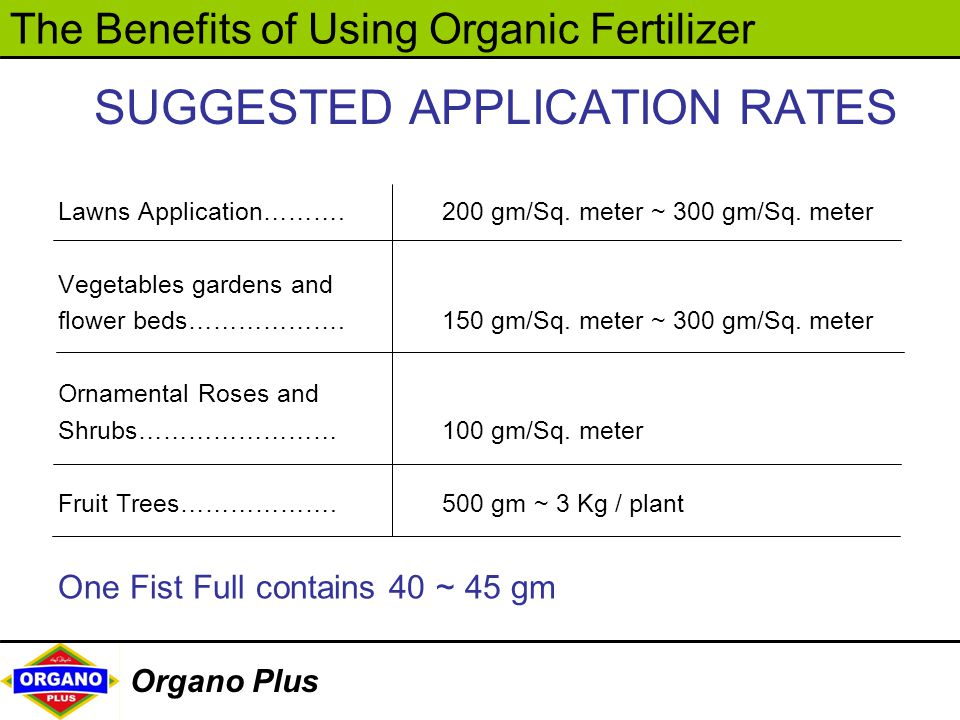 SUGGESTED APPLICATION RATES