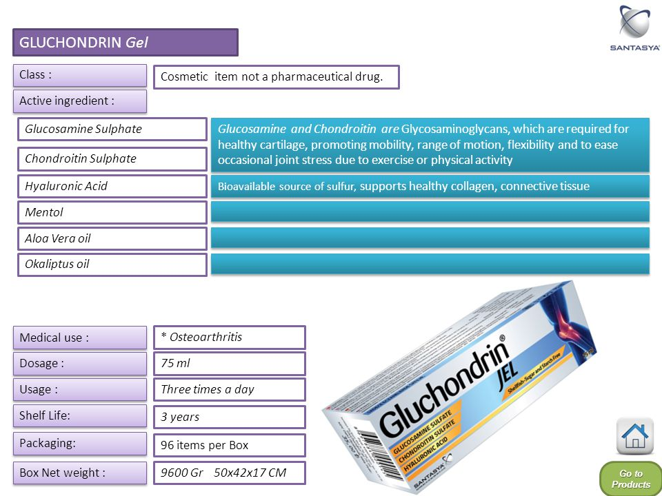 GLUCHONDRIN Gel Class : Cosmetic item not a pharmaceutical drug.