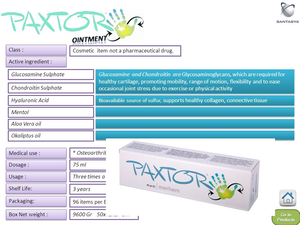 Ointment Class : Cosmetic item not a pharmaceutical drug.