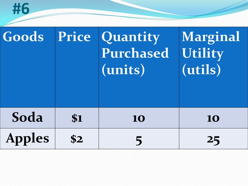 #6 Goods Price Quantity Purchased (units) Marginal Utility (utils)