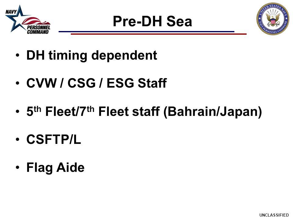 Pre-DH Sea DH timing dependent CVW / CSG / ESG Staff