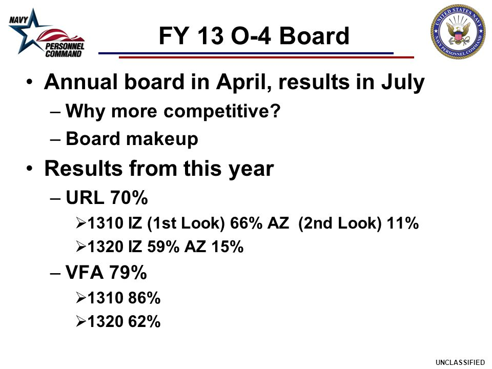 FY 13 O-4 Board Annual board in April, results in July