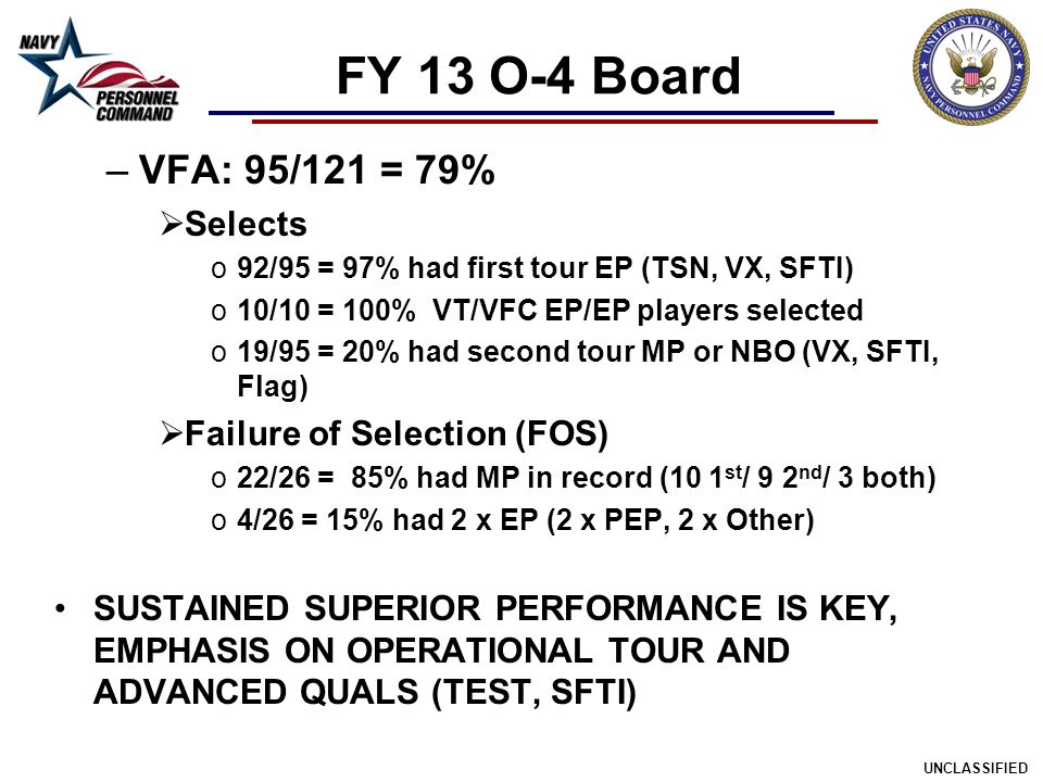 FY 13 O-4 Board VFA: 95/121 = 79% Selects Failure of Selection (FOS)