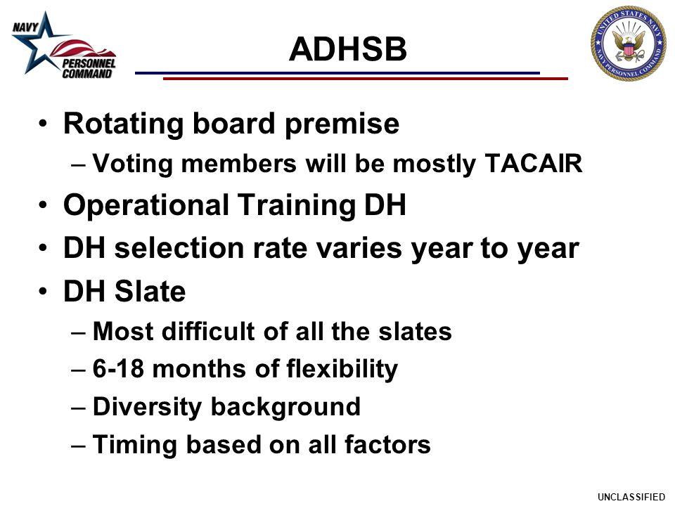 ADHSB Rotating board premise Operational Training DH