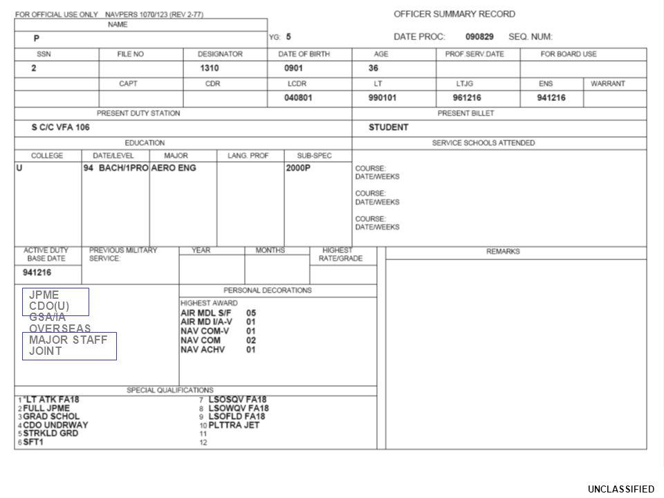 JPME CDO(U) GSA/IA OVERSEAS MAJOR STAFF JOINT UNCLASSIFIED
