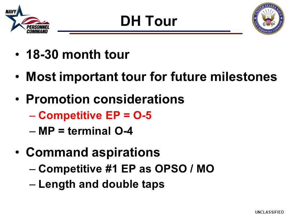 DH Tour 18-30 month tour Most important tour for future milestones