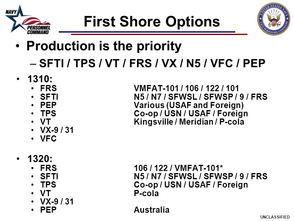 First Shore Options Production is the priority