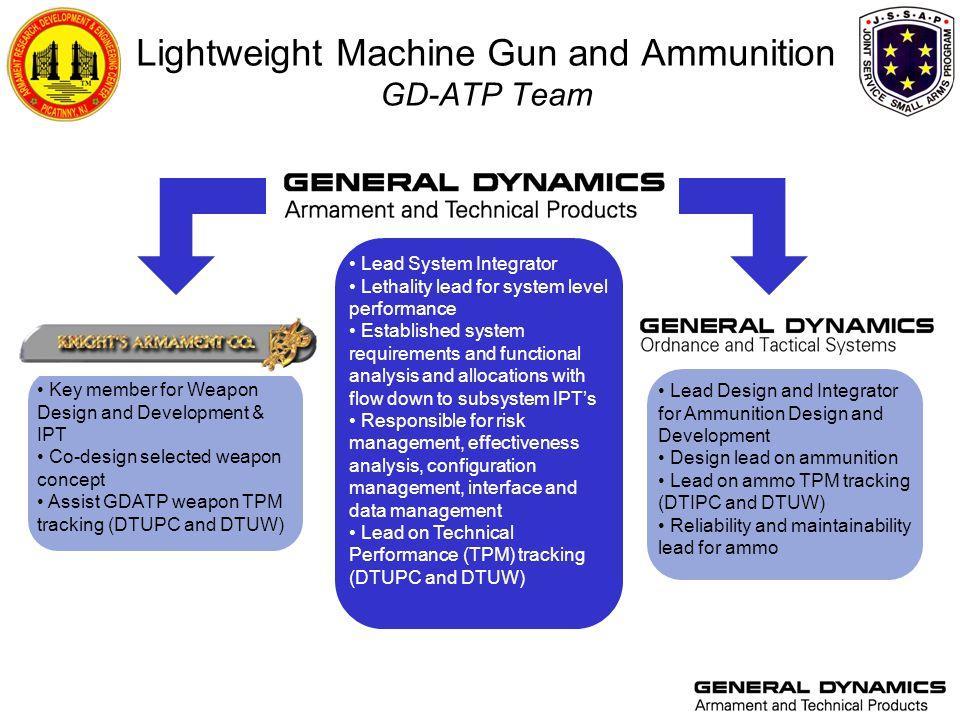 Lightweight Machine Gun and Ammunition GD-ATP Team