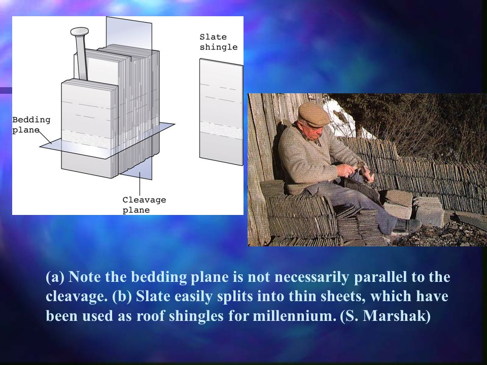 (a) Note the bedding plane is not necessarily parallel to the cleavage