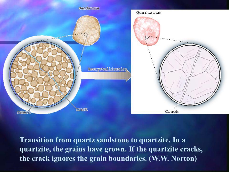 Transition from quartz sandstone to quartzite