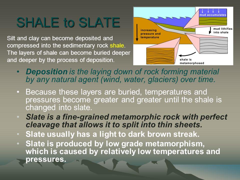 SHALE to SLATE