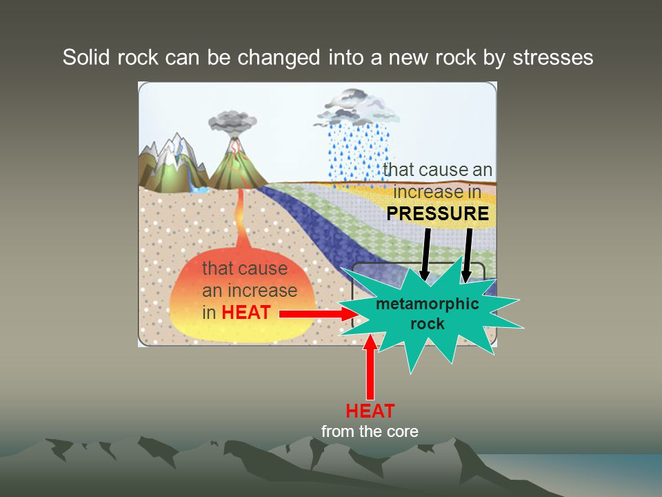 Solid rock can be changed into a new rock by stresses