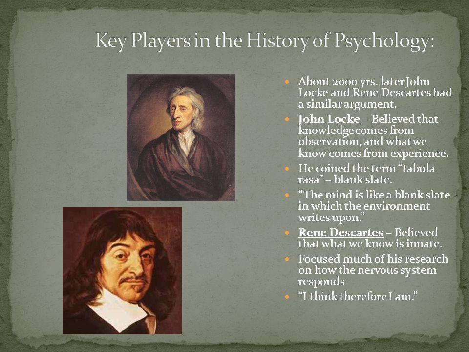 Key Players in the History of Psychology: