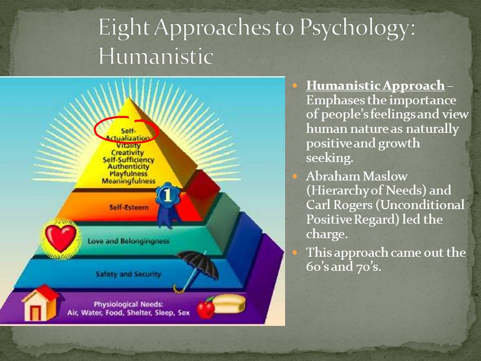 Eight Approaches to Psychology: Humanistic