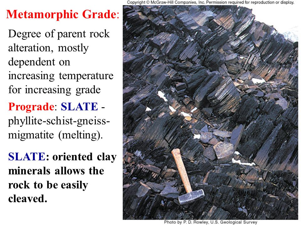 Metamorphic Grade: Degree of parent rock alteration, mostly dependent on increasing temperature for increasing grade.