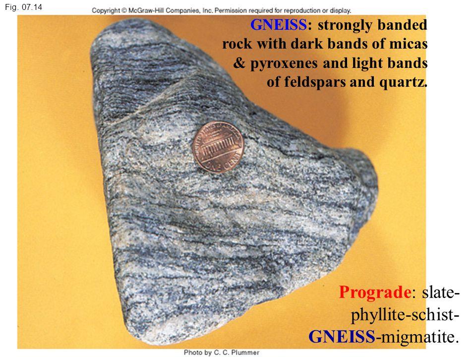 Prograde: slate-phyllite-schist-GNEISS-migmatite.