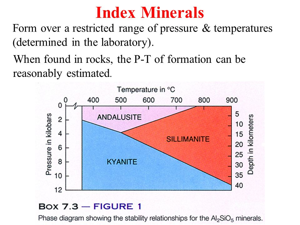 Index Minerals Form over a restricted range of pressure & temperatures (determined in the laboratory).
