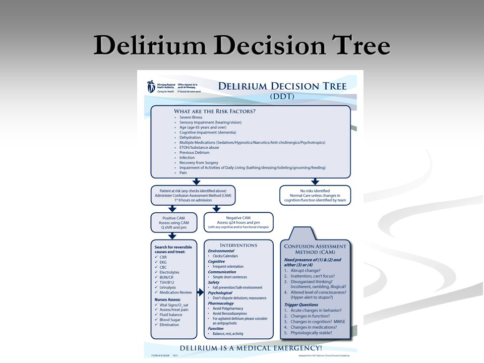 Delirium Decision Tree