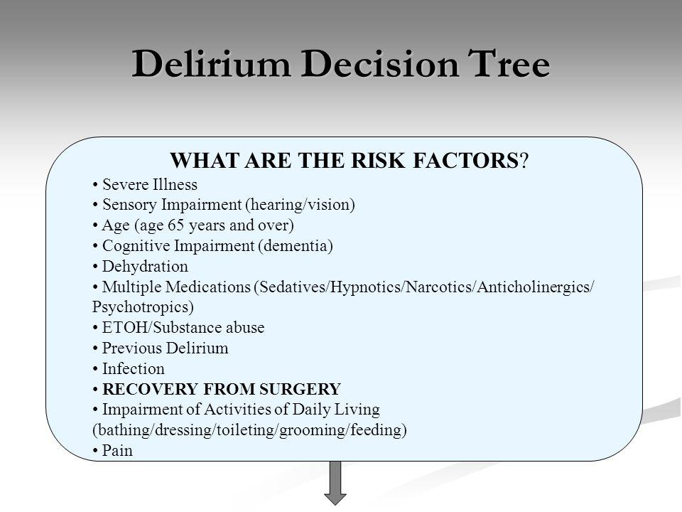 Delirium Decision Tree