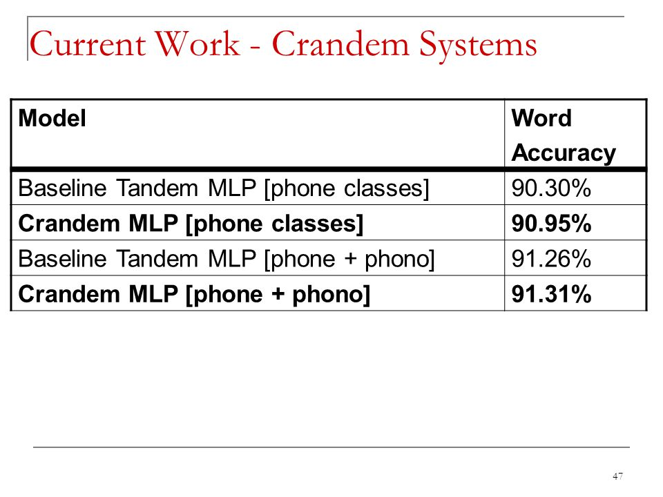 Current Work - Crandem Systems