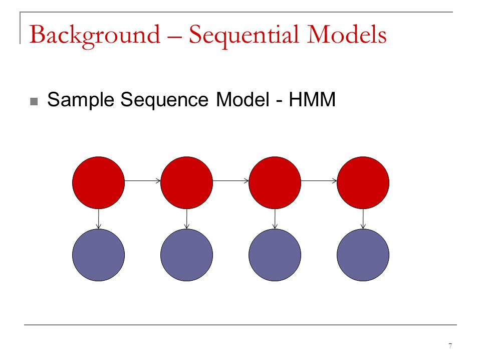 Background – Sequential Models