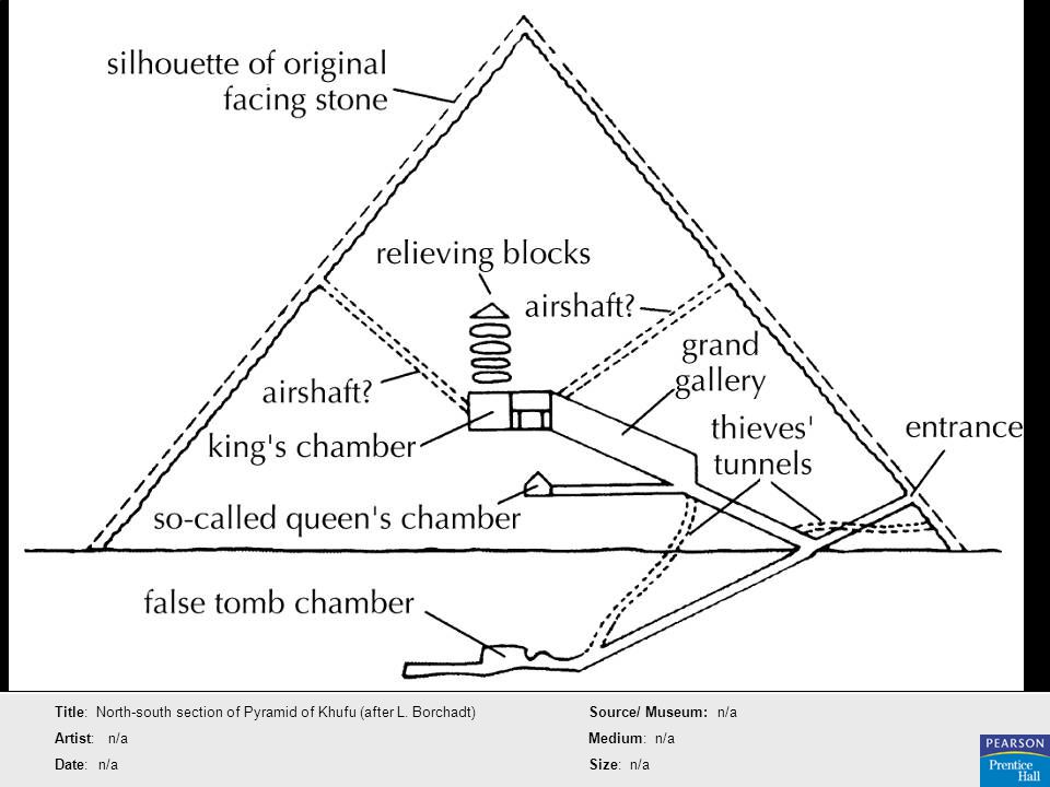 Title: North-south section of Pyramid of Khufu (after L. Borchadt)