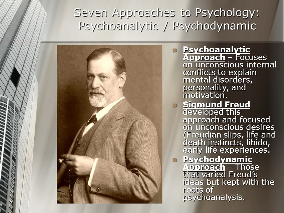 Seven Approaches to Psychology: Psychoanalytic / Psychodynamic