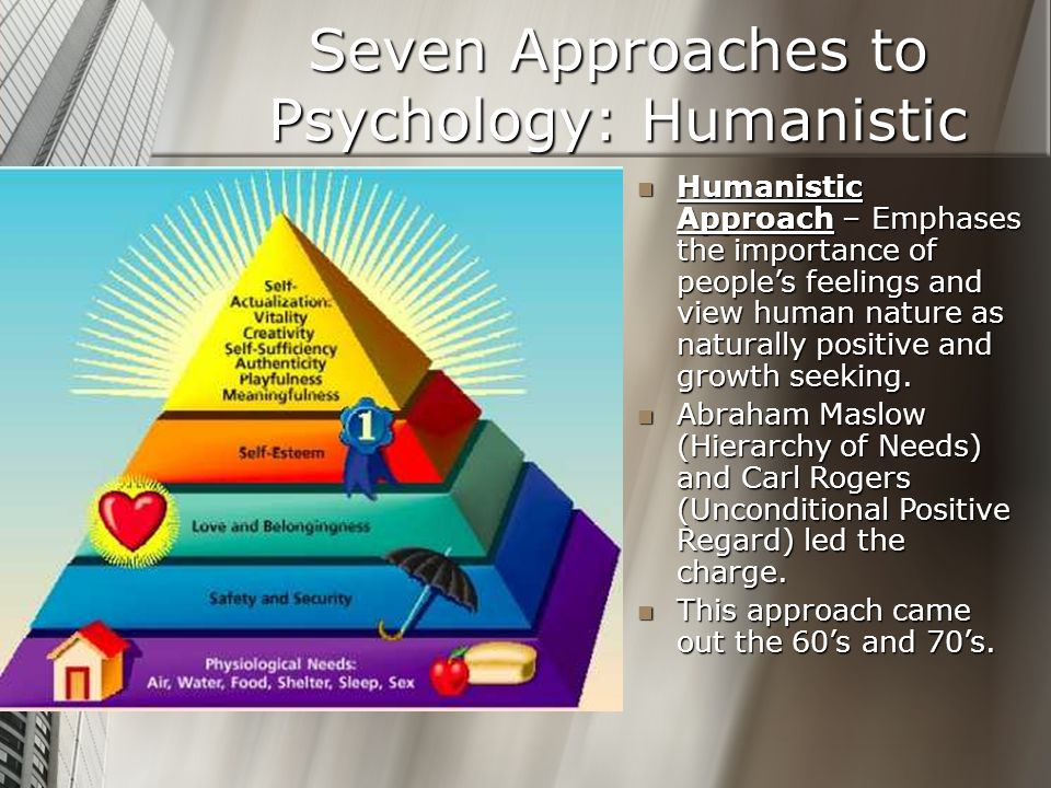 Seven Approaches to Psychology: Humanistic
