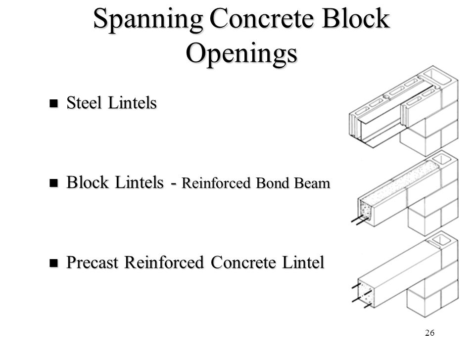 Spanning Concrete Block Openings