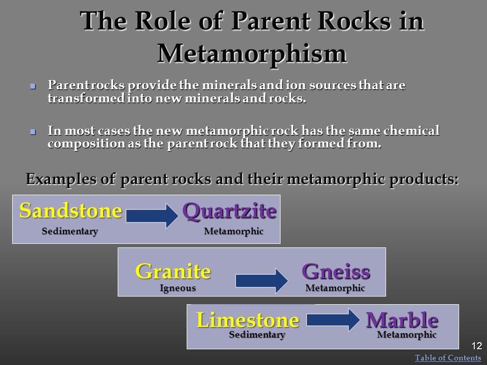 The Role of Parent Rocks in Metamorphism