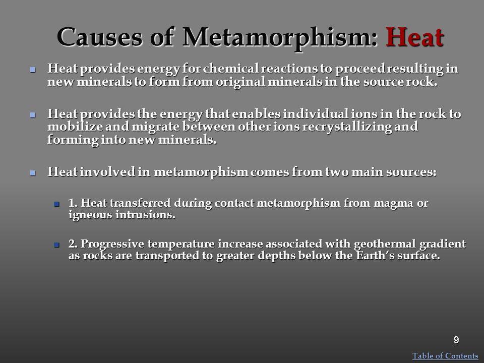 Causes of Metamorphism: Heat