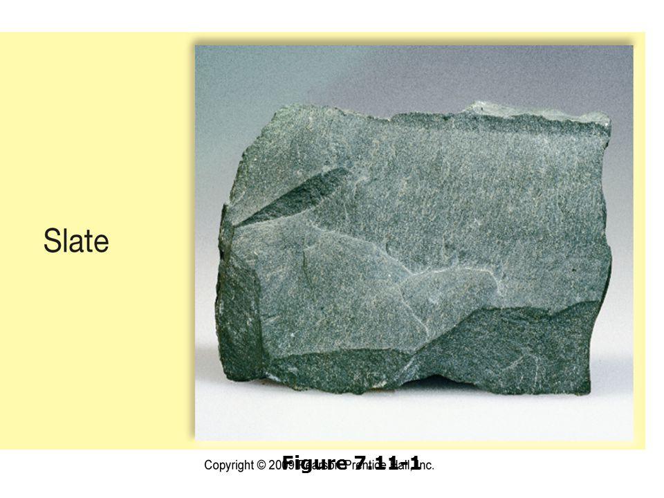 Slate Figure 7.11-1