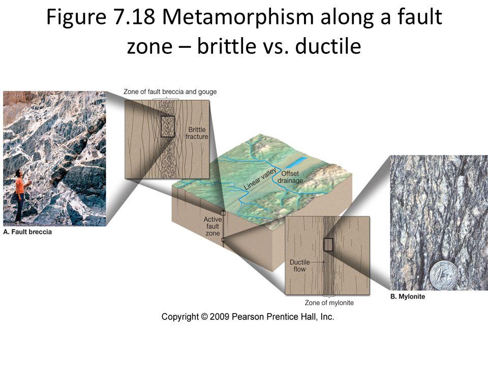 Figure 7.18 Metamorphism along a fault zone – brittle vs. ductile