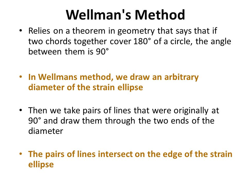 Wellman s Method Relies on a theorem in geometry that says that if two chords together cover 180° of a circle, the angle between them is 90°