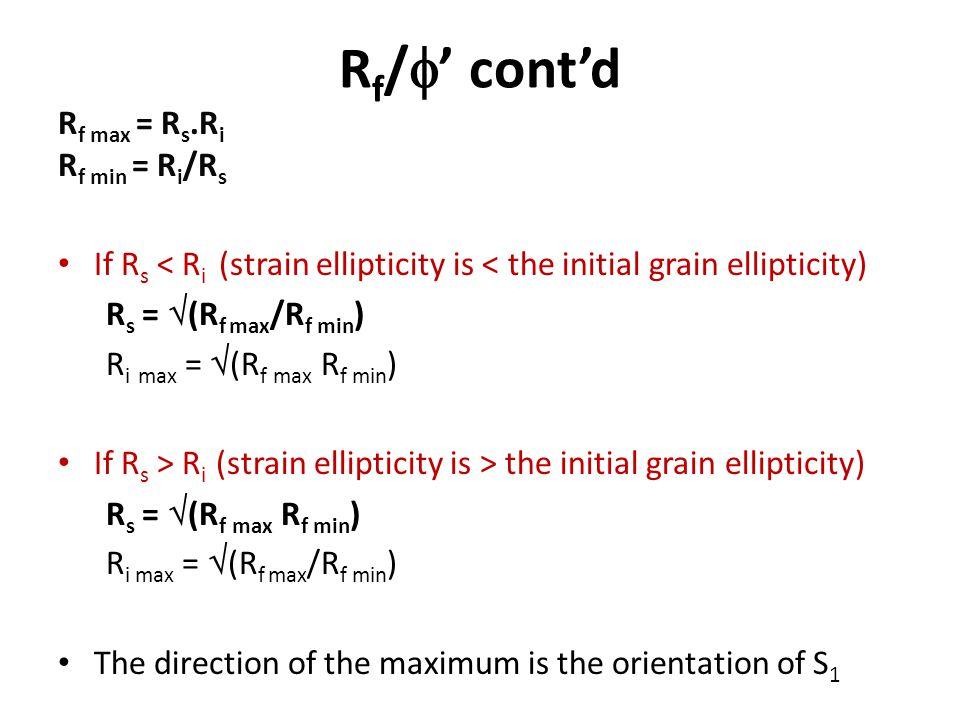 Rf/' cont'd Rf max = Rs.Ri Rf min = Ri/Rs